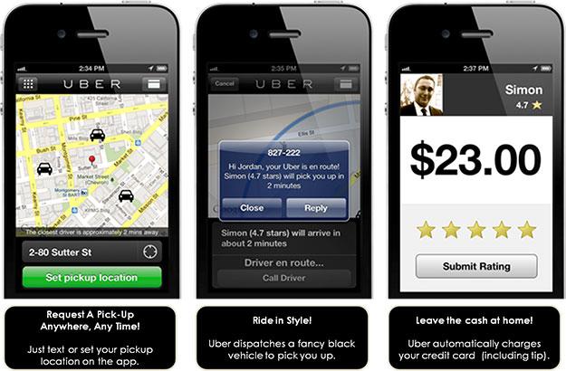 Uber Car Network